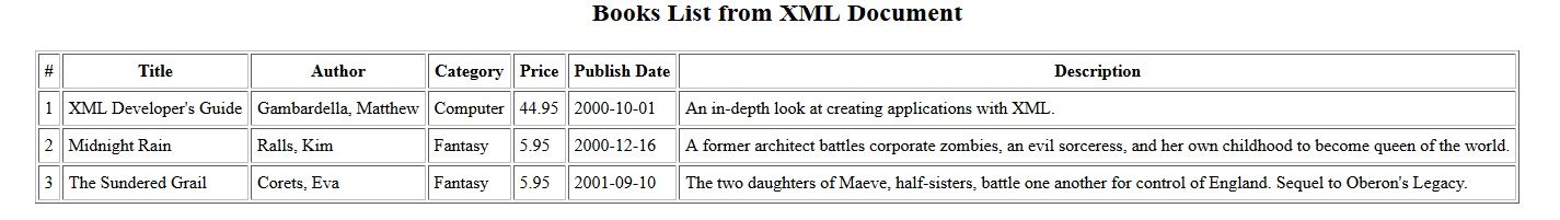 Parse XML using php simplexml