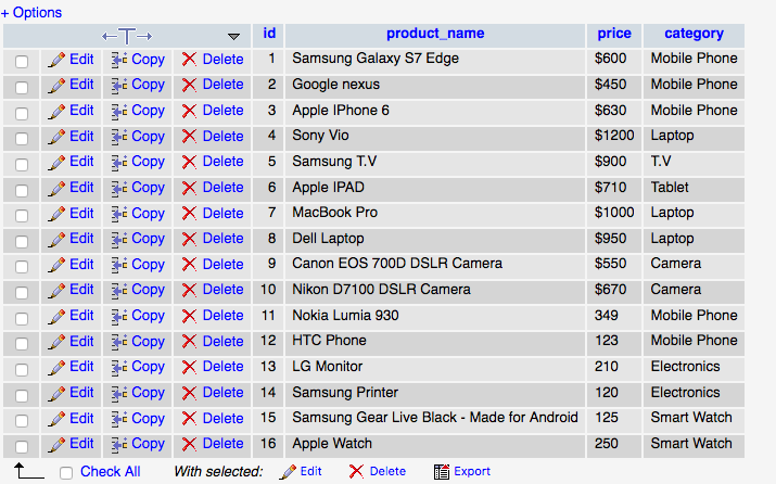 nodejs mysql pagination exmaple table tecords