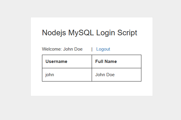 nodej passportjs login - user details