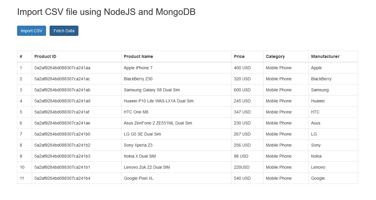 nodejs import csv mongodb - display data to user