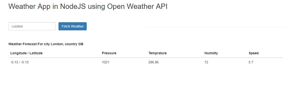 weather app in nodejs - london weather