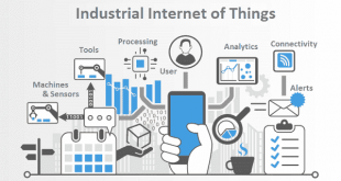 IoT learning for developers article