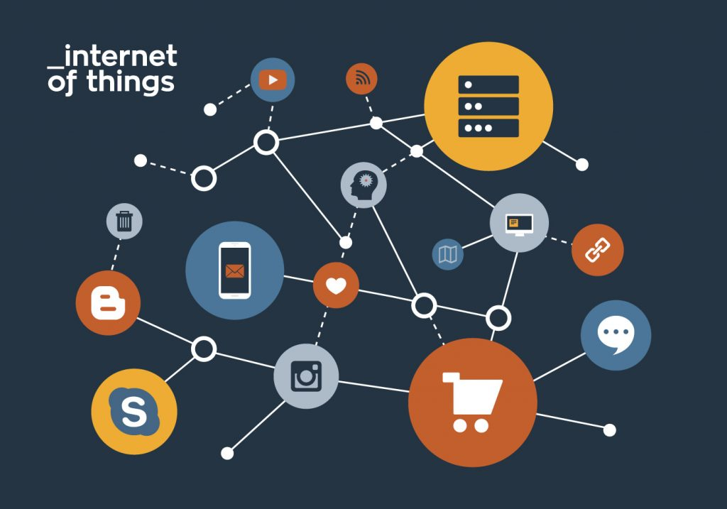 internet of things history