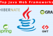 best frameworks to learn for java developer - main picture