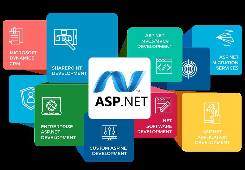 Best frameworks for a .net developer