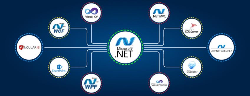 Best frameworks for .net developers