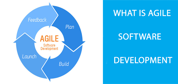 What is agile software development