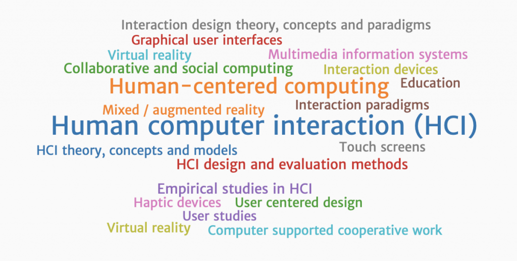 introduction to human computer interaction and human centered computing